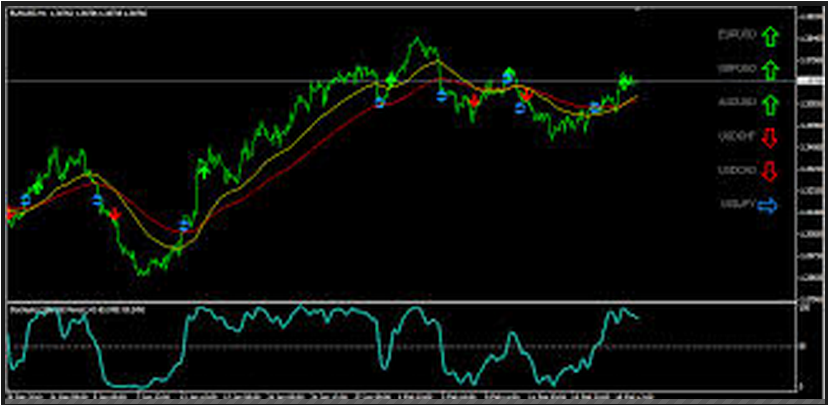 Best Fx Trend Indicator That Do Not Repaint
