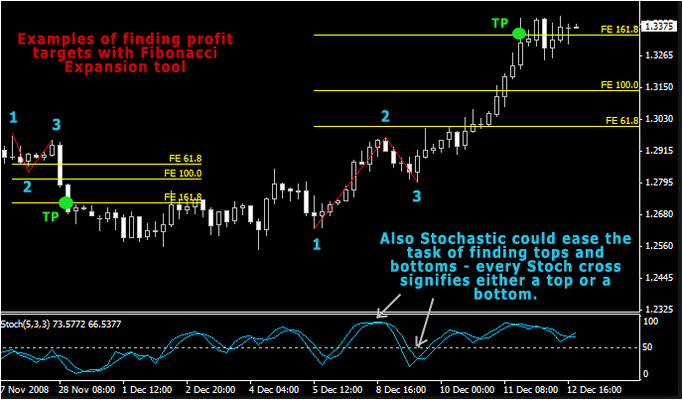 Intraday commodity trading strategy pdf