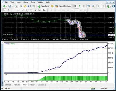 Gold Scalping Expert Review