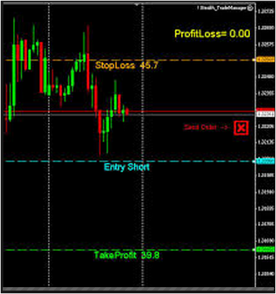 Take profit forex