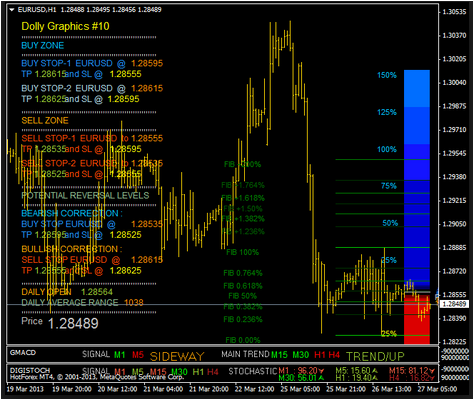 Snake indicator metatrader what is