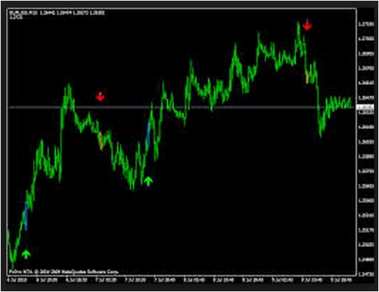 New best forex ea